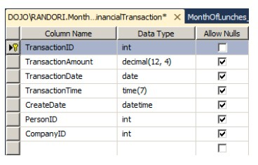 Learn SQL Server in a Month of Lunches